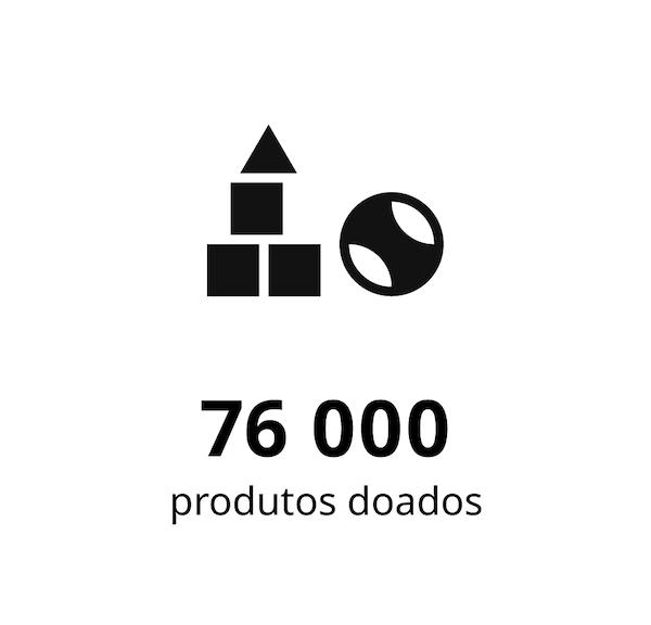 Pictograma de 76 mil produtos doados