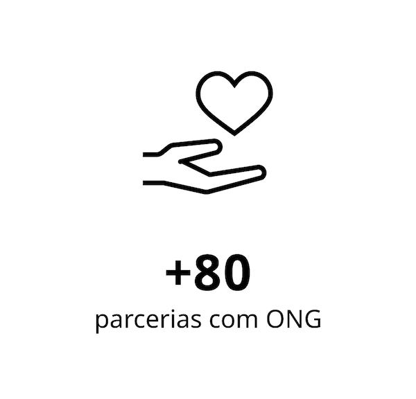 Pictograma de mais de 80 parcerias com ONG