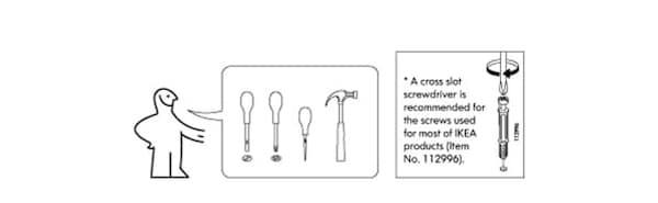Picture of recommending to preparing suit tools