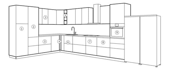 Plan your kitchen cabinets