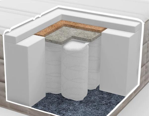 Пружинный матрас для двуспальной кровати с пенополиуретановым слоем и блоком независимых пружин.