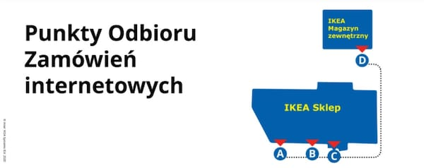 Punkt odbioru w sklepie IKEA Kraków