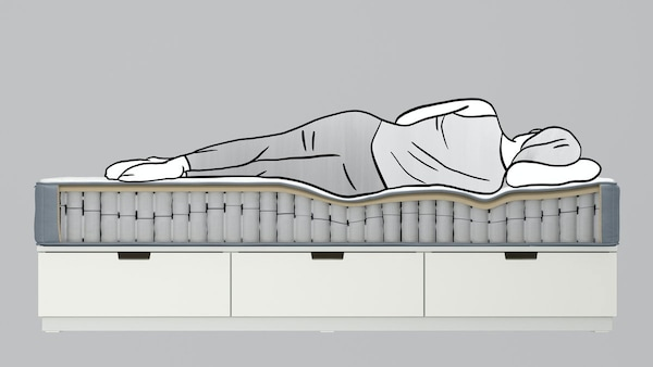 Sectional view of dual pocket mattress