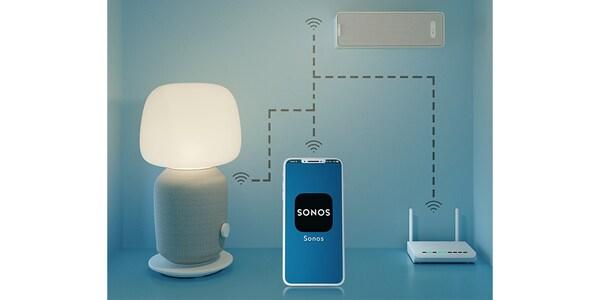 Smart Home Produktunterstützung