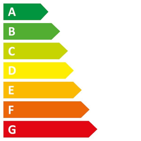 Strom sparen dank Energieeffizienz