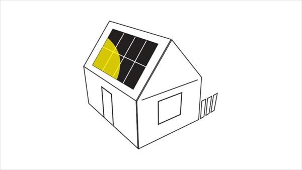 SVEA Solar zonnepanelen ikea