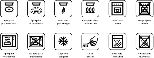 Symbols for the proper use of your pots and pans