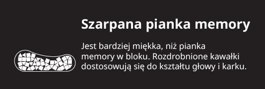 Szarpana pianka memory