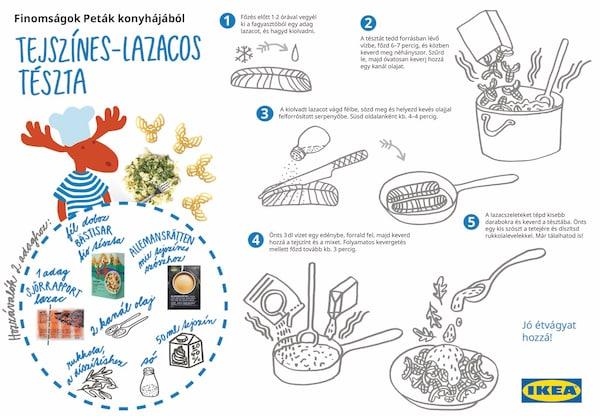 Tejszínes lazacos tészta receptje.