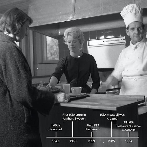 The history of IKEA Restaurant and the IKEA meatball.