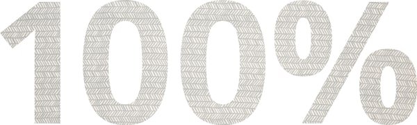 The number 100% with a fabric texture.