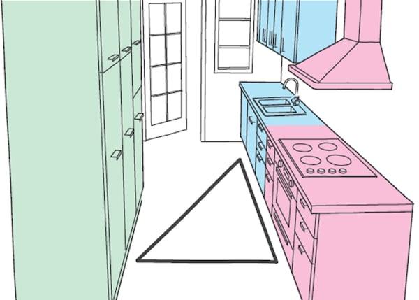 Conseils D Amenagement De Cuisine Ikea
