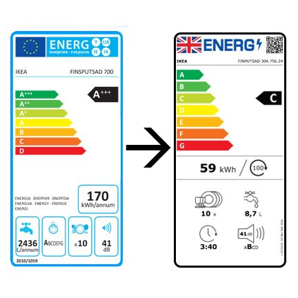 Two images showing old energy labels to the new energy labels.