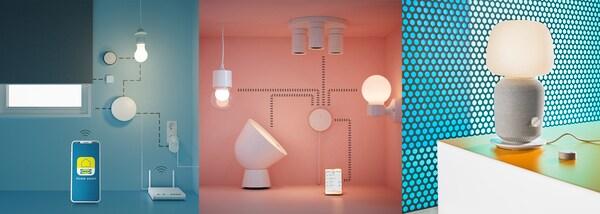 Übersicht der Verbindungen in einem IKEA Smart Home Setup.