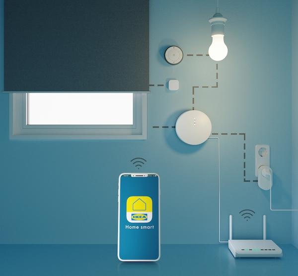 Un esquema que mostra l'aplicació IKEA Home smart en un telèfon intel·ligent i algunes opcions de configuració amb diverses unitats Home smart.