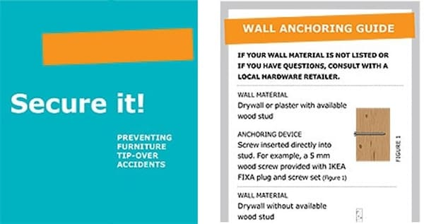 Wall anchoring guide