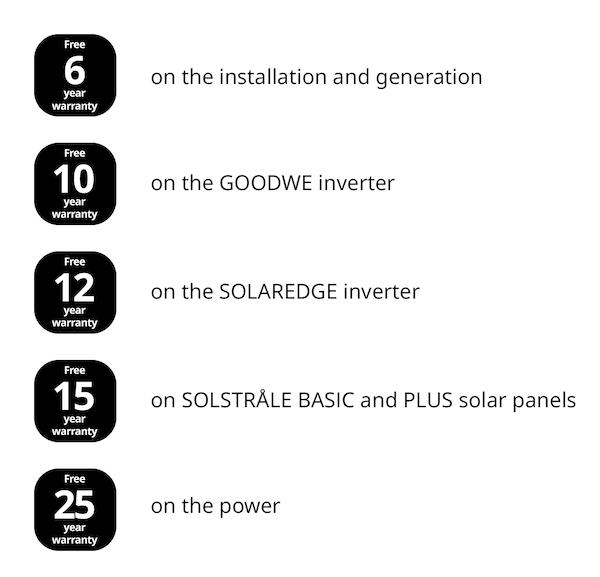 Warranty IKEA solar panels