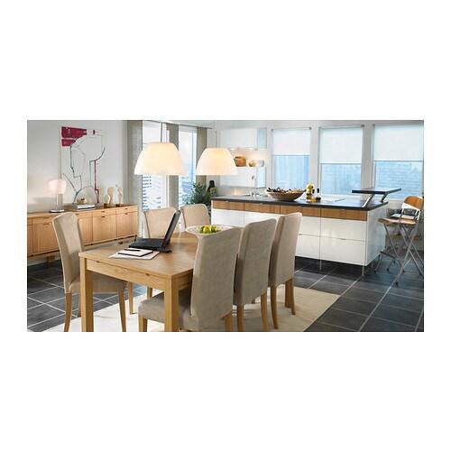 Quale tavolo scegliere foto nuovo tavolo pag 3 mammeonline - Tavolo bjursta ikea ...