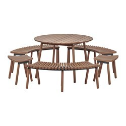 ÖVERALLT Table w 3 benches and 2 stools