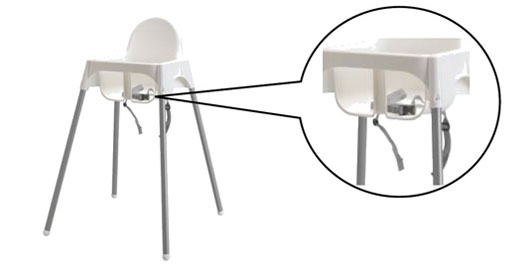 Product recalls ikea for High baby chair ikea
