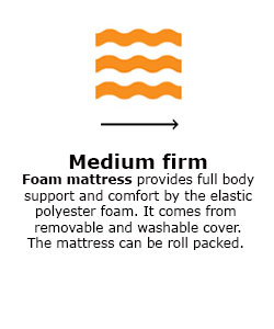Foam & latex mattresses IKEA