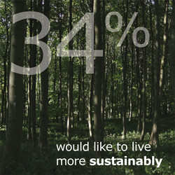 "A thick forest. A text that says ""34% would like to live more sustainably."""