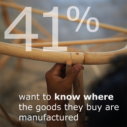 "A hand holding a rattan armchair. A text that says ""41% want to know where the goods they buy are manufactured."""