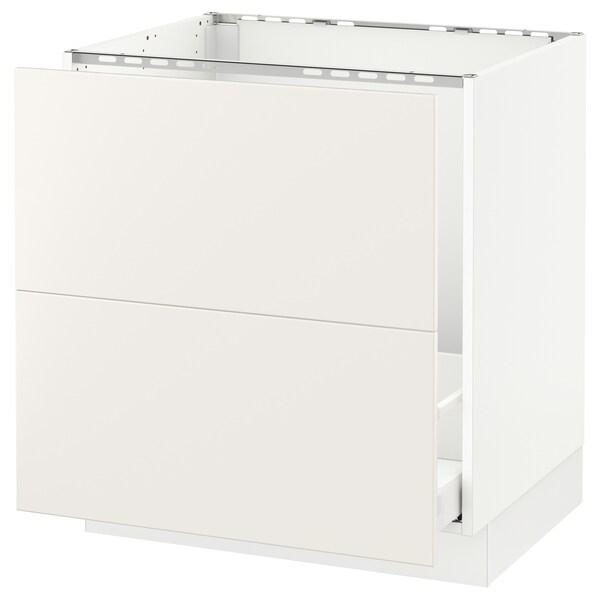 SEKTION Clóset bajo 2 tarjas de frente, blanco Maximera/Veddinge blanco, 76x61x76 cm