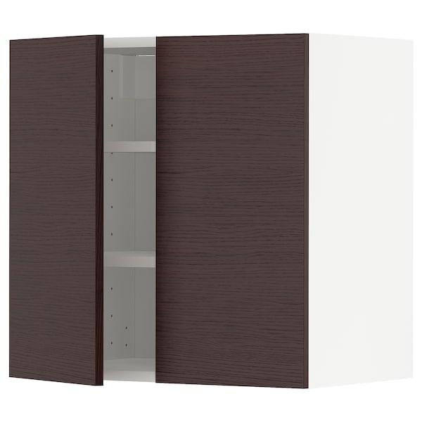METOD Kab dinding dgn para/2 pintu