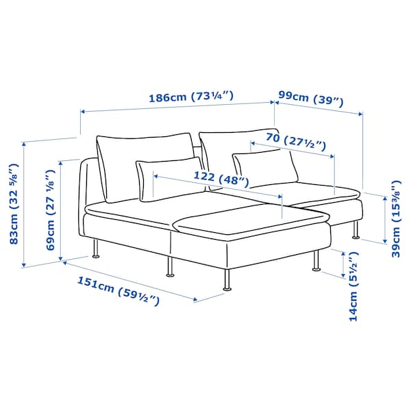 SÖDERHAMN Sofa 2 tempat duduk