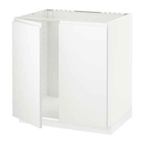 Spoelbak Keuken Wit : Spoelbak Keuken Wit : Home Keukens Keukenkasten & keukendeuren METOD