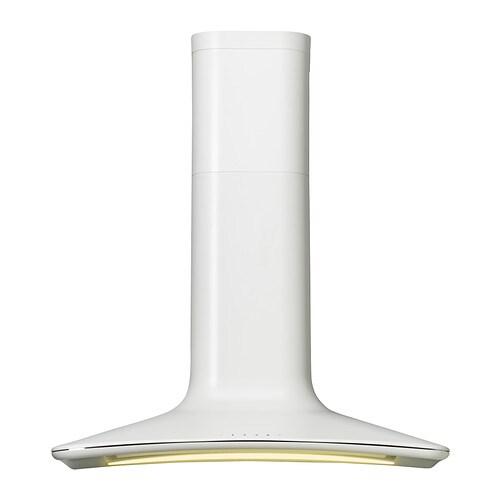 harmonisk veggmontert ventilator ikea. Black Bedroom Furniture Sets. Home Design Ideas