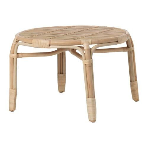 Mastholmen mesa de centro exterior ikea - Mesas exterior ikea ...