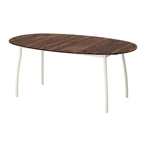 Vindals mesa exterior ikea - Mesas exterior ikea ...