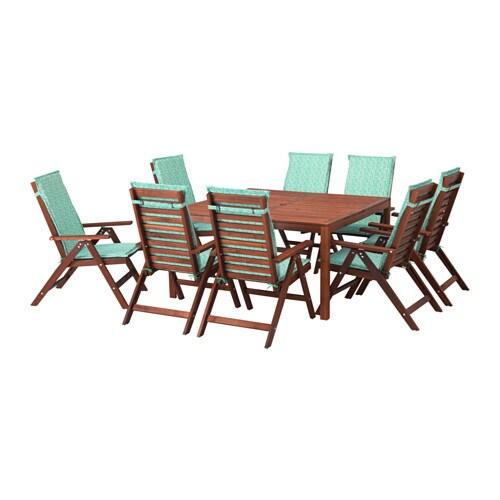 196PPLAR214 Table8 reclining chairs 196pplar246 brown stained  : applaro table reclining chairs green0512620PE638643S4 from www.ikea.com size 500 x 500 jpeg 42kB