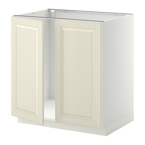 Ikea Kok Diskbank :  METOD Bonkskop for diskbonk + 2 dorrar IKEA Stommens konstruktion