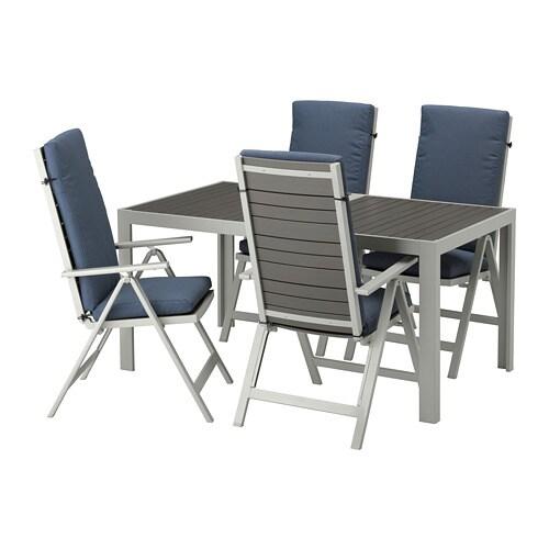 Sj lland bord 4 positionsstolar utomhus sj lland for Ikea ombrelloni da balcone