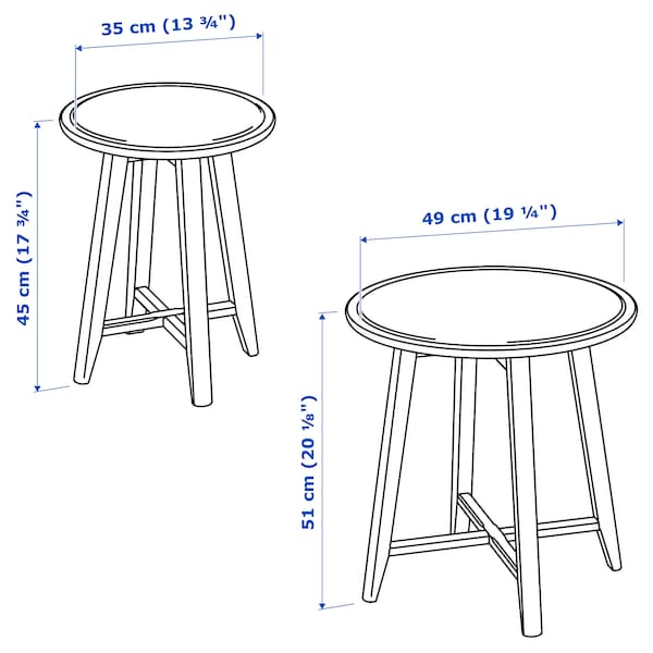 KRAGSTA Nesting tables, set of 2, dark blue-green